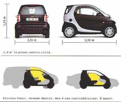 smart car dimensions 2017. Black Bedroom Furniture Sets. Home Design Ideas